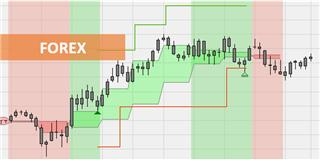 """Trader la stratégie à heures fixes """"07h30 - 22h30 EUR/USD"""""""