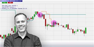 "John F. Stratégies de day trading de John Carter ""Mastering the trade"" expliquées."