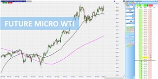 Bientôt un micro future sur le pétrole brut.