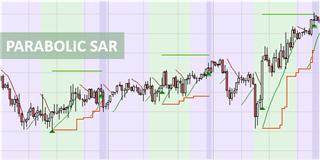 Trader le Dax avec le Parabolic SAR