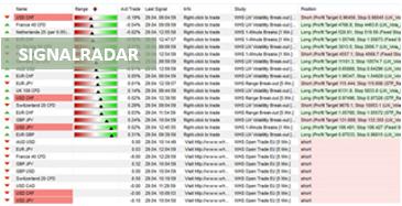 Mieux trader avec SignalRadar