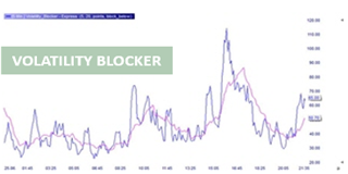 L'indicateur Volatility Blocker sur NanoTrader